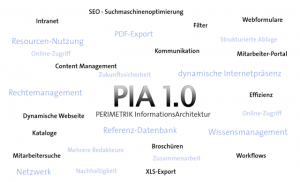 Download Infobroschüre PIA Datenbanken by PERIMETRIK Bonn