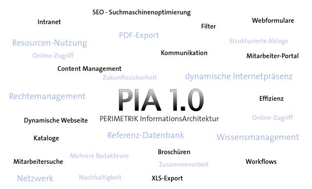 Übersicht der Funktionsbereiche von PIA-Datenbanken